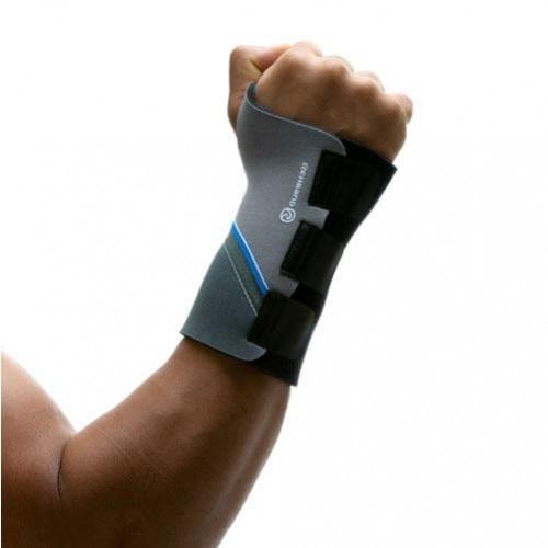 Rehband Core Line Wrist Support Høyre