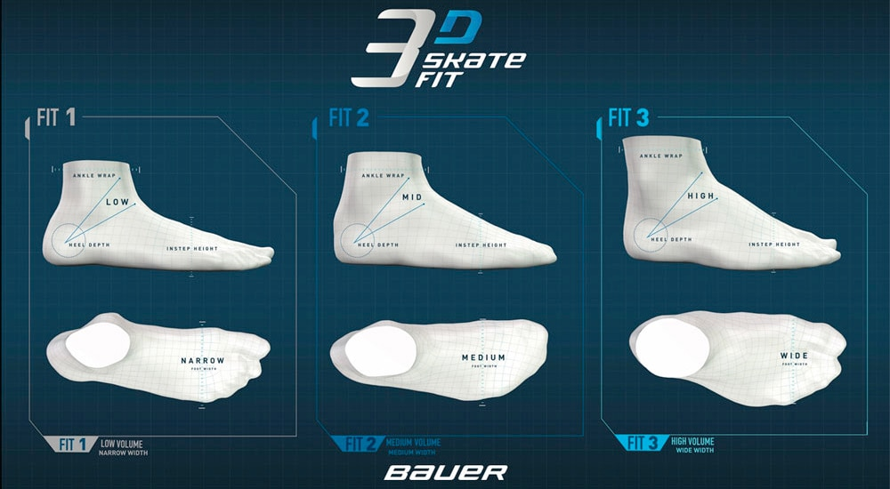 Bauer Performance Fit System